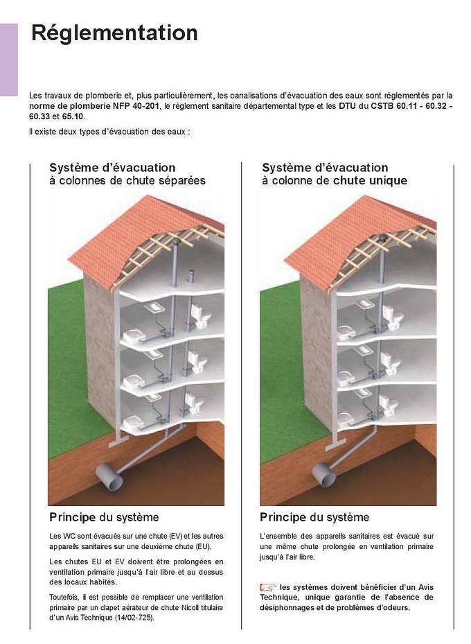 ventilation de chute dans w c obligatoire 11 messages. Black Bedroom Furniture Sets. Home Design Ideas